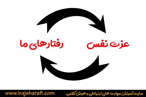 چرخه عزت نفس